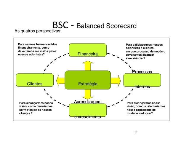 A gestão da Estratégia Baseada no Balanced Scorecard18Os desafios da gestão da estratégia baseada no balanced scorecard, q...