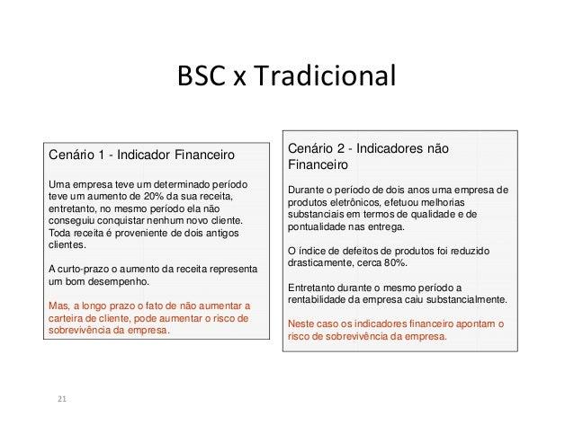 BSC onde aplicar?22Mas, BSC pode ser facilmente adaptada para Gestão Estratégica e Mensuração doDesempenho de Unidade de N...