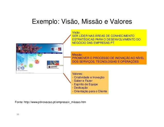 Traduzindo a Missão e a Visão em Temas Estratégicos39Traduzindo a Missão e a Visão em Temas Estratégicos:O processo para t...