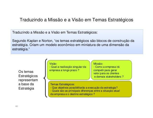 41A Missão e a Visãoda empresa geram osTemas EstratégicosExemplos de Temas Estratégicos:Aumentar o valor de mercado da emp...
