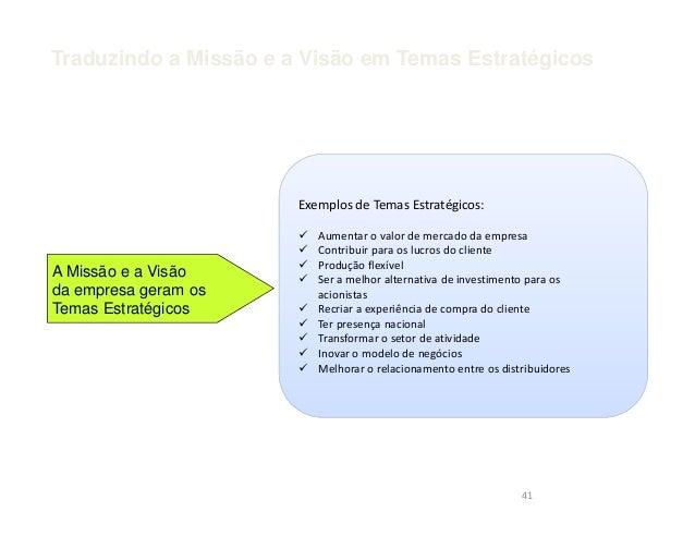 Os objetivos Estratégicos derivam dos Temas Estratégicos42A Missão e a Visão geramos Temas EstratégicosFinanceira- Retorno...