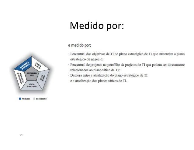 Objetivos de Controle Detalhados61