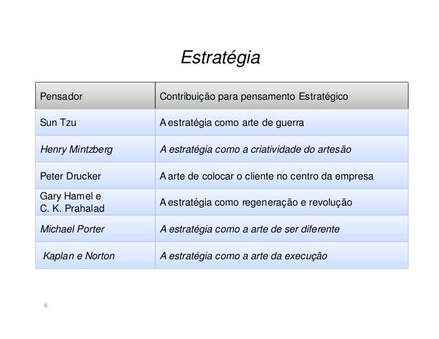 """Estratégia7O conceito de estratégia, segundo Michael Porter:Para Porter(1996, p.68) :""""Estratégia é a criação de uma posiçã..."""