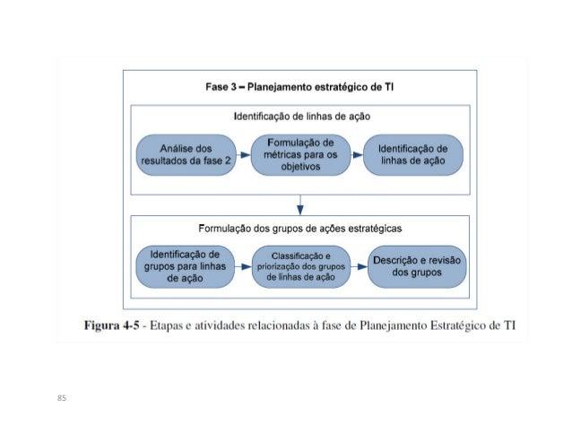 Referências (Créditos)90• Universidade Federal de Santa CatarinaTese de DoutoradoAutor: Prof. Dr. Paulo Henrique de Souza ...