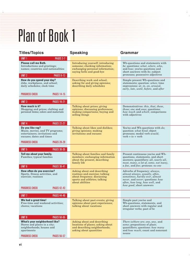 Plan of Book 1 Titles/Topics                               Speaking                             Grammar  UNIT 1           ...