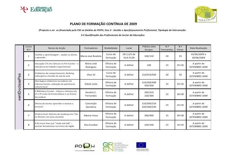 PLANO DE FORMAÇÃO CONTÍNUA DE 2009                              (Projecto a ser co-financiado pelo FSE no âmbito do POPH, ...