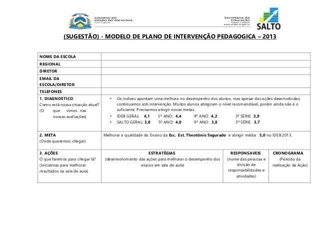 (SUGESTÃO) - MODELO DE PLANO DE INTERVENÇÃO PEDAGOGICA – 2013  NOME DA ESCOLA  REGIONAL  DIRETOR  EMAIL DA  ESCOLA/DIRETOR...