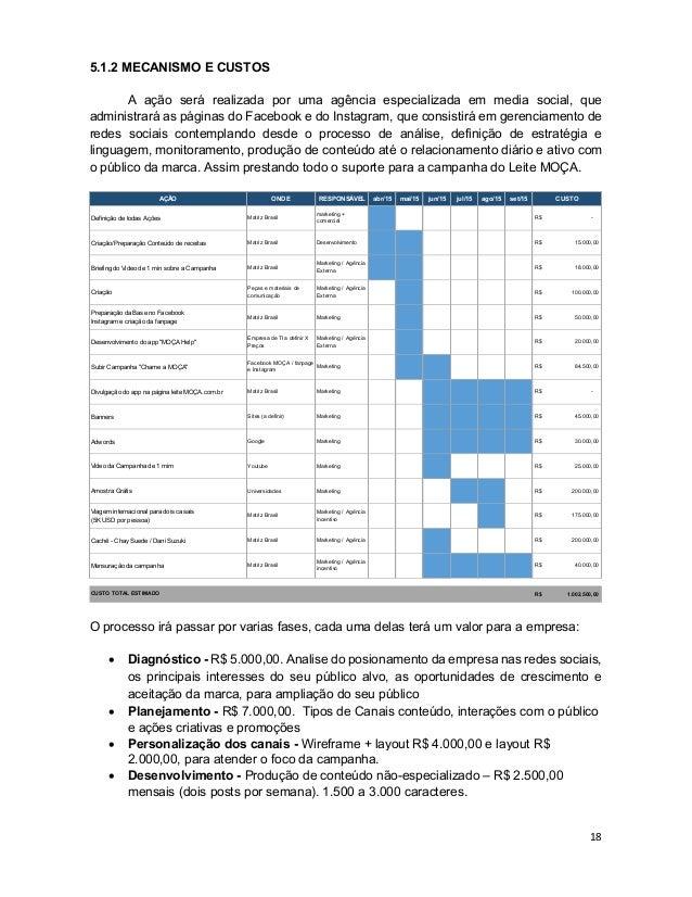 18 5.1.2 MECANISMO E CUSTOS A ação será realizada por uma agência especializada em media social, que administrará as págin...