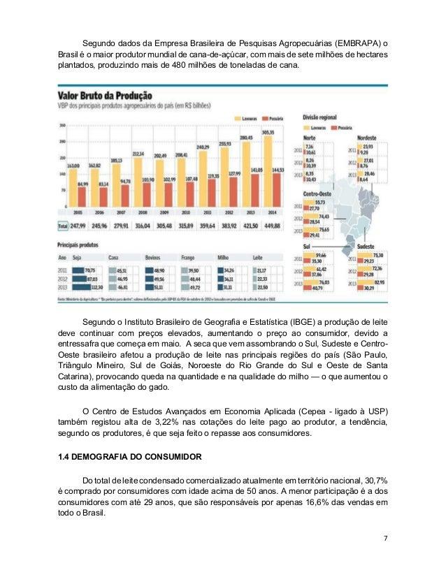 7 Segundo dados da Empresa Brasileira de Pesquisas Agropecuárias (EMBRAPA) o Brasil é o maior produtor mundial de cana-de-...
