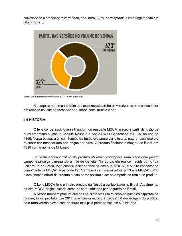 9 corresponde a embalagem cartonada, enquanto 32,7% corresponde a embalagem feita em lata. Figura 5; Fonte: Site Supermerc...