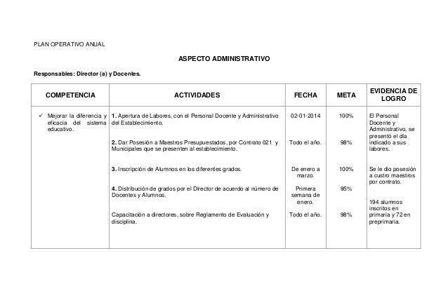 PLAN OPERATIVO ANUAL ASPECTO ADMINISTRATIVO Responsables: Director (a) y Docentes. COMPETENCIA ACTIVIDADES FECHA META EVID...