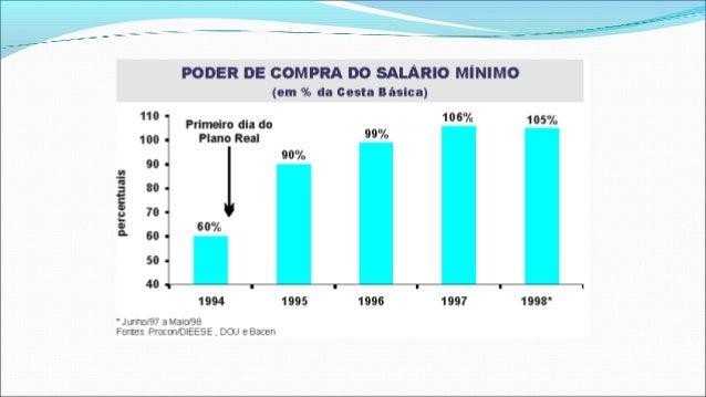 Privatizações  Medida Adotada: A troca na propriedade de grandes empresas brasileiras eliminou a obrigação pública de fin...