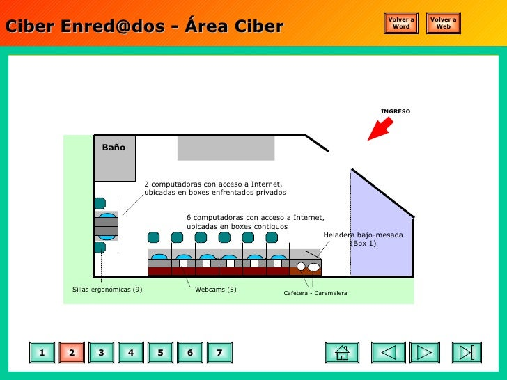 Ciber cabinas 13 - 4 5