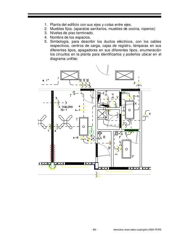 Planos arquitect nicos y constructivos for Simbologia de muebles para planos