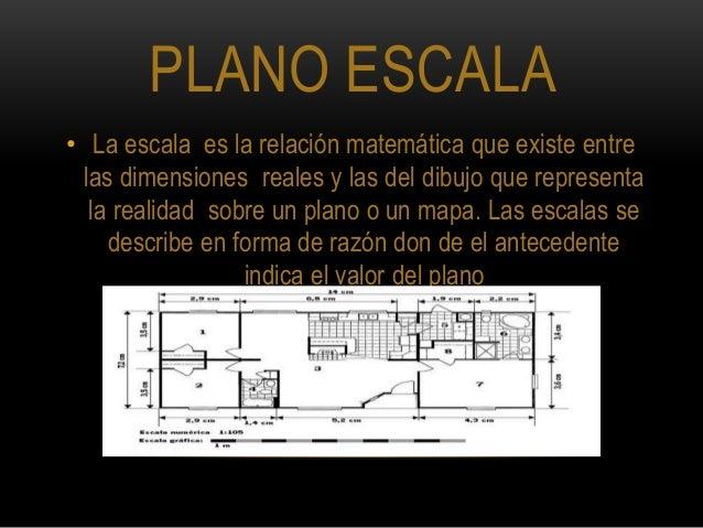 Planos cartesianos y plano escala for Hacer planos a escala