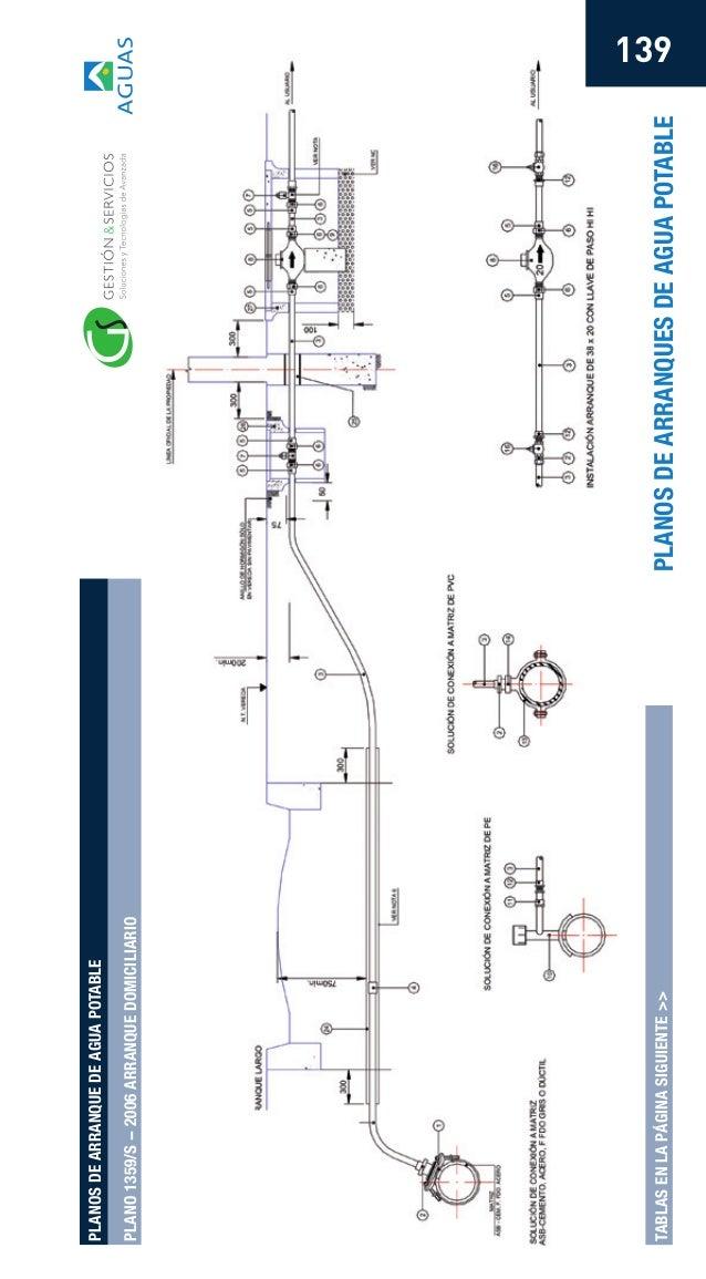 Plano de agua potable