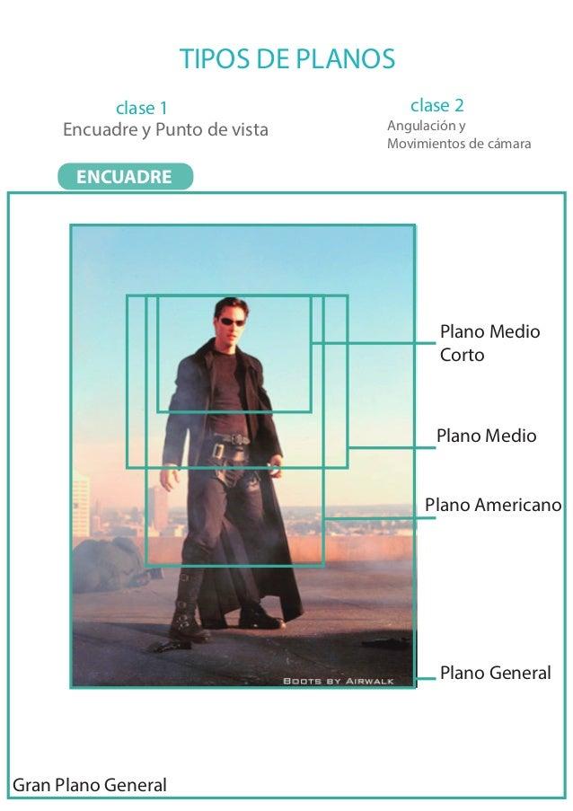 TIPOS DE PLANOS          clase 1                      clase 2     Encuadre y Punto de vista     Angulación y              ...