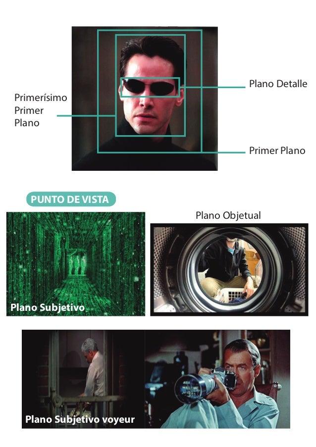 Planos encuadre y puntos de vista cinematograficos