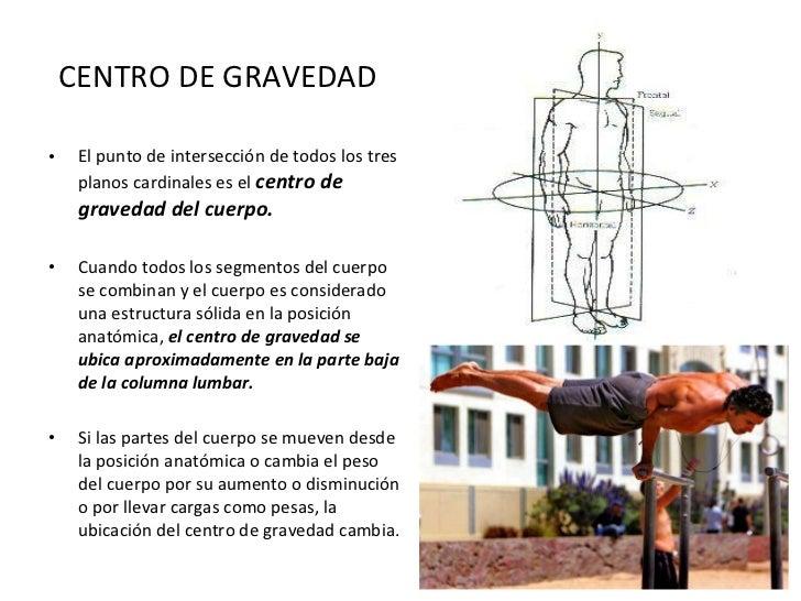 CENTRO DE GRAVEDAD <ul><li>El punto de intersección de todos los tres planos cardinales es el  centro de gravedad del cuer...