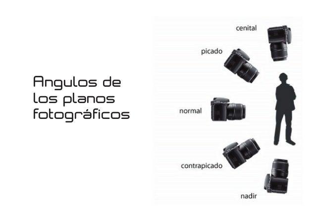 Angulos delos planosfotográficos