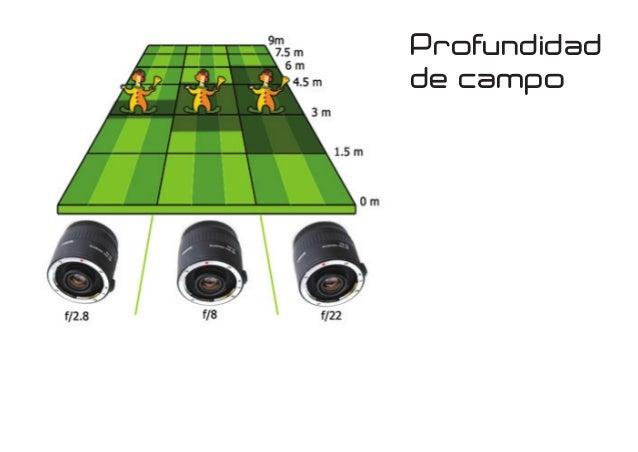 Tipos de lentesDe corta distancia focal: (35mm Gran Angular) Distorsiona laslíneas rectas, exageran la profundidad de la e...