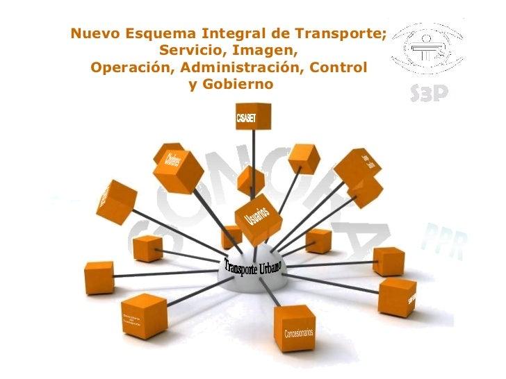 SONORA PPR Nuevo Esquema Integral de Transporte;  Servicio, Imagen,  Operación, Administración, Control  y Gobierno Transp...