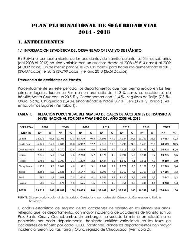 PLAN PLURINACIONAL DE SEGURIDAD VIAL  2014 - 2018  1. ANTECEDENTES  1.1 INFORMACIÓN ESTADÍSTICA DEL ORGANISMO OPERATIVO DE...