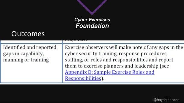 how to plan purple team exercises
