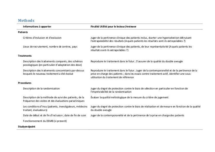 Plan de rédaction d'un article rapportant un essai clinique Slide 2