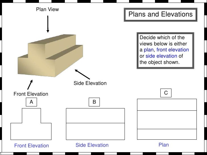 Plan And Front Elevation Gcse Maths : Plans and elevations from whiteboard maths