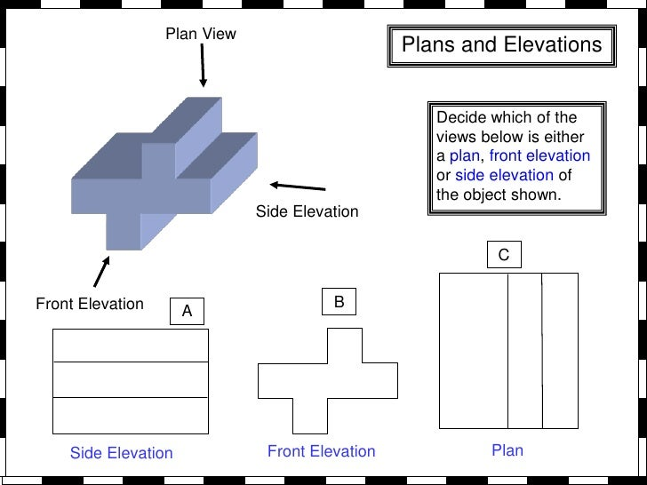 Elevation Plan And Side Views : Plans and elevations from whiteboard maths
