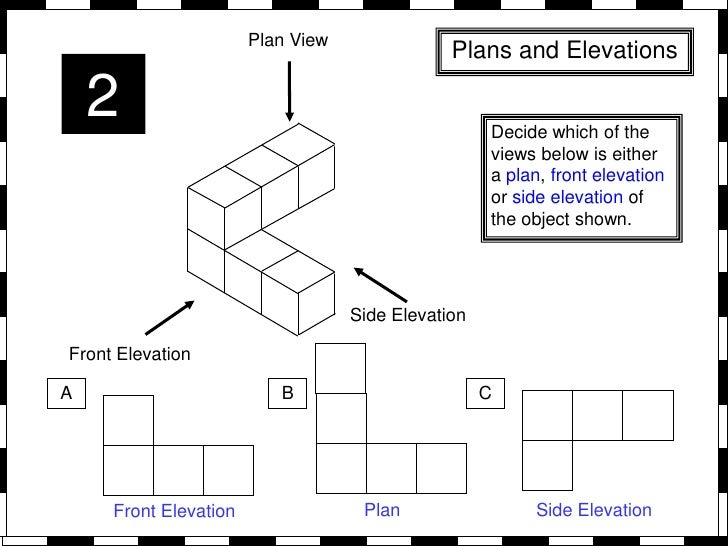 Plan Elevation End View : Plans and elevations from whiteboard maths
