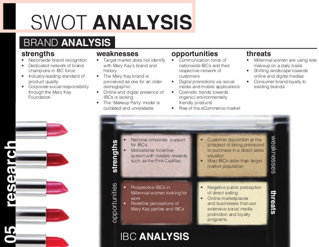 swot for sephora Strengths, weakness, opportunities & threats sephora carries particular products for men, however, the selection is very limited if sephora focuses on opening a broader line of men products, this can help them attract and bring in more consumers.