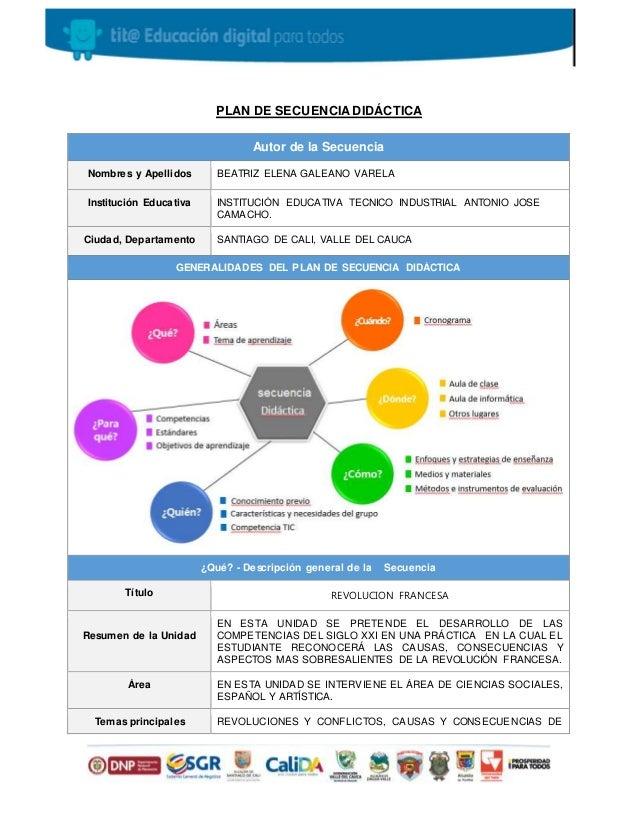 PLAN DE SECUENCIA DIDÁCTICA Autor de la Secuencia Nombres y Apellidos BEATRIZ ELENA GALEANO VARELA Institución Educativa I...