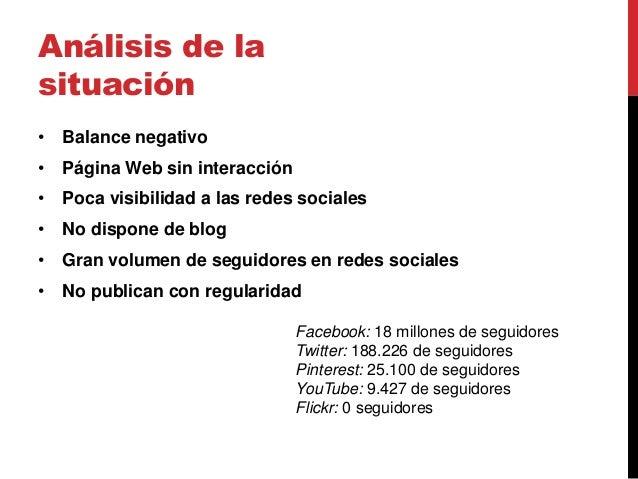 Plan Social Media Zara Slide 2