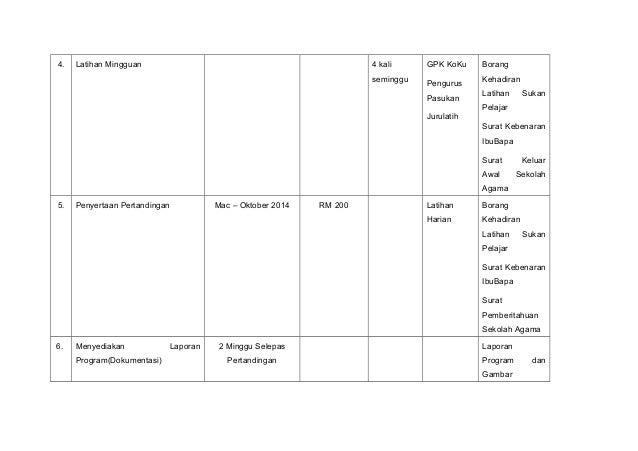 4. Latihan Mingguan 4 kali seminggu GPK KoKu Pengurus Pasukan Jurulatih Borang Kehadiran Latihan Sukan Pelajar Surat Keben...