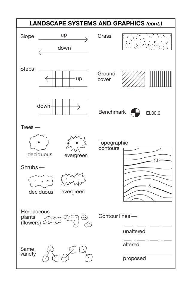 Floor Plan Symbols Floor Plan Symbols Symbols For Floor Plan Tables