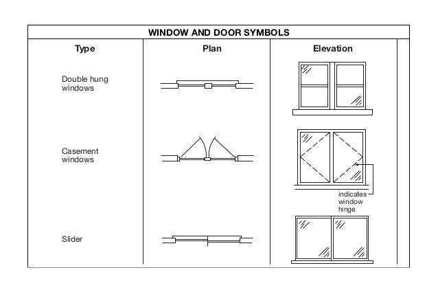 Blueprint Standard Door A Way To Draw,Standard.Home Plans Ideas ...