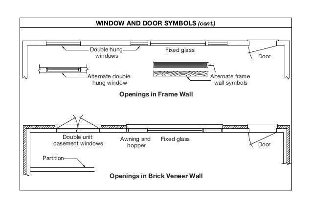 Architectural Drawing Window plan symbols