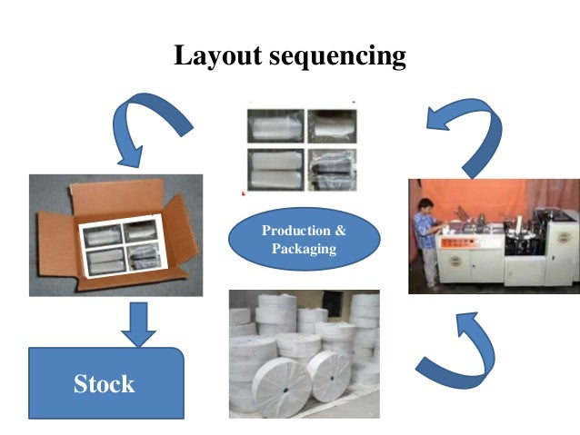 Plant layout for paper cup manufacturing