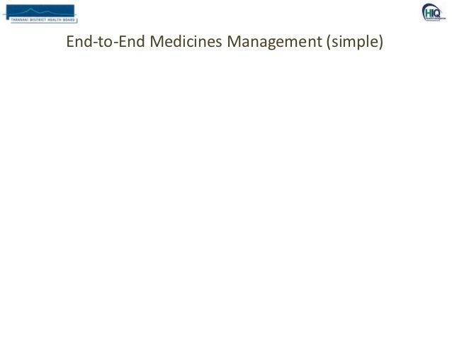Integrated hospital medicines management end to end medicines management simple malvernweather Choice Image