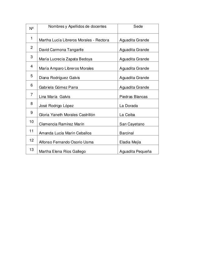 Nombres y Apellidos de docentes             SedeNº1     Martha Lucía Libreros Morales - Rectora   Aguadita Grande2     Dav...