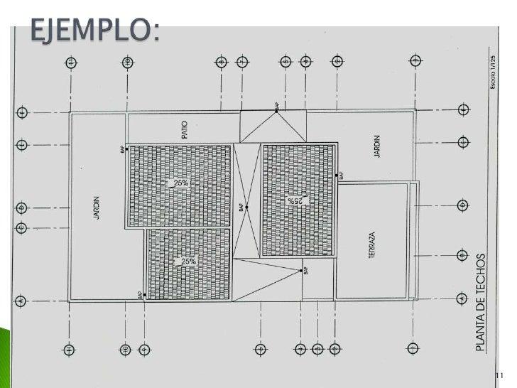 Planta de techos for Techos planos para casas