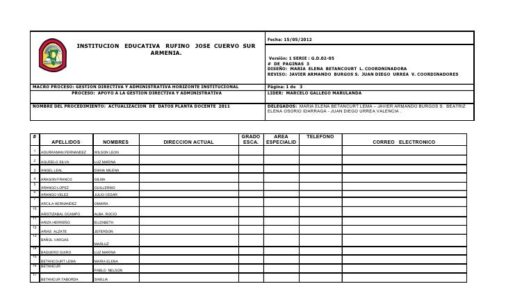 Fecha: 15/05/2012                        INSTITUCION EDUCATIVA RUFINO JOSE CUERVO SUR                                     ...