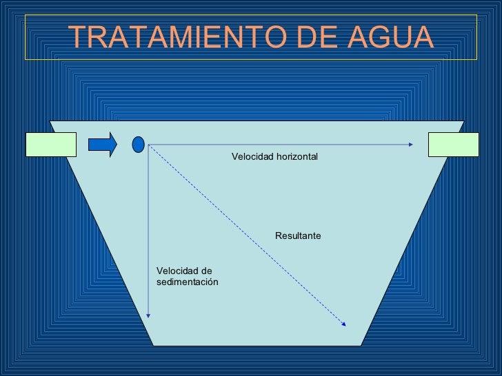Plantas tratamiento agua potable - Tratamiento de agua ...