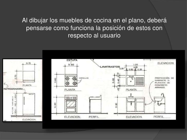 Plantas arquitect nicas for Medidas de un plano arquitectonico