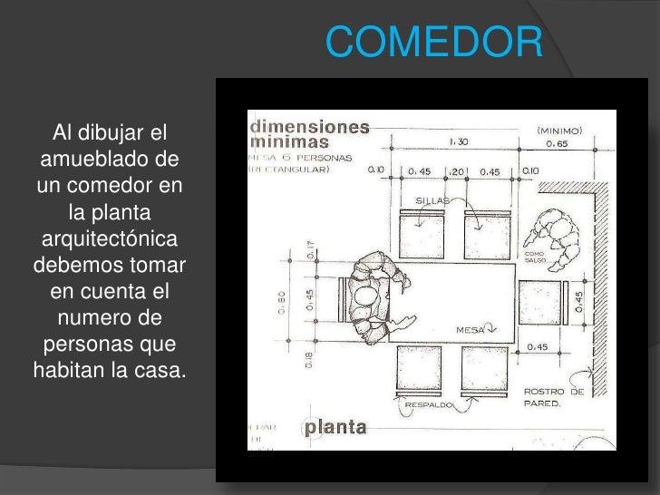 Plantas arquitect nicas for Medidas de muebles en planta