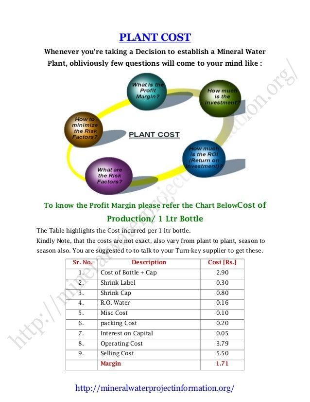mineral water company profile pdf