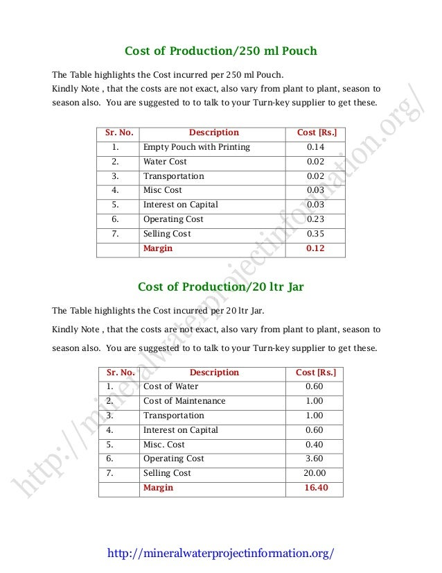 What Will Be The Cost Of Your Mineral Water Plant In India