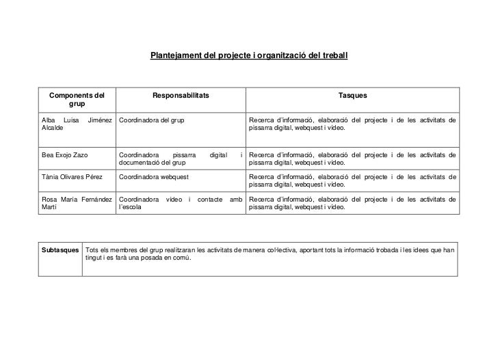 Plantejament del projecte i organització del treball  Components del                     Responsabilitats                 ...